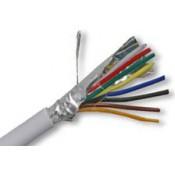 Signalizaciniai, priešgaisriniai, TV, telefoniniai kabeliai